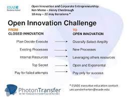 Challenge Open Or Closed Photontransfer And The Xphoton Open Innovation Challenge For The