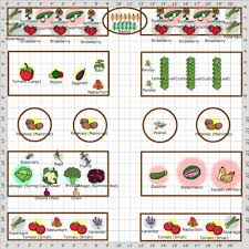 Companion Garden Layout The Garden Charmers Combine Perennials And Vegetables The