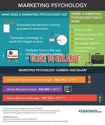 market research analyst jobs 21 best psychology images on pinterest visual schedules careers