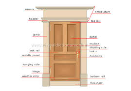 Frame Exterior Door House Elements Of A House Exterior Door Image Visual