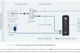 diagram wiring for landline phone washing machine wiring diagram