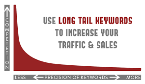 sales keywords harness the power of long tail keywords to increase sales
