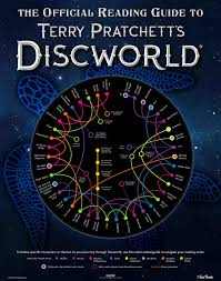 Discworld Map The Official Discworld Infographic Epic Reads Blog