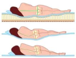 materasso ergonomico significato come scegliere un materasso ergonomico materassi matrimoniali