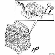 how do i check the radiator fans and circuit on 2001 dodgeforum com