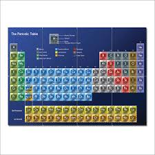 periodic table poster large table of element large block giant wall art poster