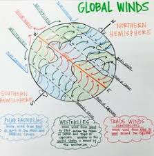global wind patterns activity flip book google search weather