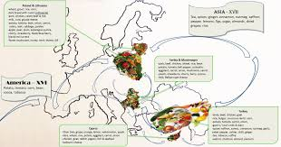 Migration Map Food Migration Map