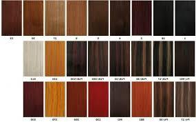 what is kanekalon hair types chart xpression hair color chart x pression original 100 kanekalon hair