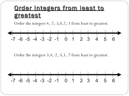 free worksheets numbers in order from least to greatest free