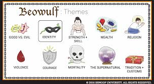 Beowulf Resume Beowulf Theme Of Identity