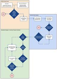 Sedimentology And Geochemical Evaluation Of Geochemical Interpretive Services Weatherford International