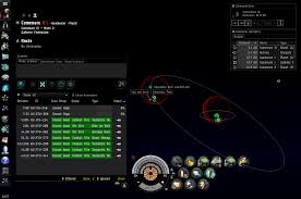 Solar System Map Sensor Overlay Changes In Eve Odyssey Eve Community
