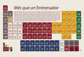 Online Periodic Table by Periodic Table U2013 Page 2 U2013 Latest Hd Pictures Images And Wallpapers