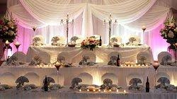 wedding backdrop layout table layout of a wedding reception s wedding
