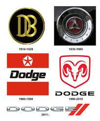dodge ram logo history dodge logo history dodge emblem get car logos free