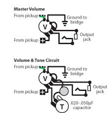 duncan designed wiring diagram wiring diagram and schematic design