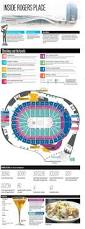 Rexall Floor Plan Rogers Place Graphic Facts And Figures On Edmonton U0027s Downtown