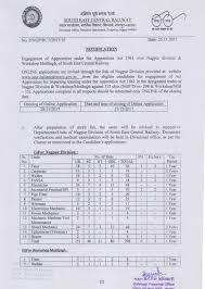 railways recruitment 2017 313 new vacancies announced at secr