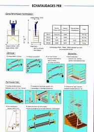 Petit Echafaudage Roulant by La Page Index Du Site échafaudage Aluminium Com Pour Voir Les Prix