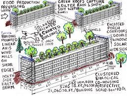 co housing design u2013 house style ideas