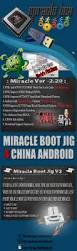 miracle 2 20 world u0027s first rocking update monkey virus