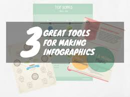 how to create a yearbook cool new yearbook ideas how to create infographics that shine