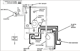 i need the vacuum hose diagram for a 89 cherokee 4 0