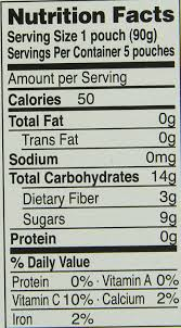 Nutrition Facts Label Worksheet Sprout Organic Baby Food Stage 1 Pouches Pears 3 17 Ounce Pack