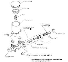 nissan pathfinder warning lights repair guides brake operating system master cylinder
