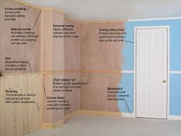 Beadboard Walls And Ceiling by All About Moldings Diy