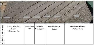 ipe decking vs other wood decking species