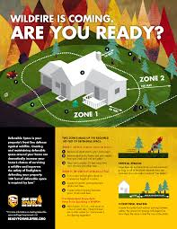 Wildfire Near Markleeville Ca by Why 100 Feet Flyer 2015 Defensible Space Alert Extreme