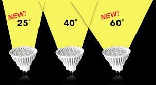 Mr16 Lighting Fixtures Dauer Produces 7w Led Mr16 Ls With Beam Angle Options Leds