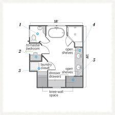 bathroom floor plans master bathroom floor plans pleasing master bathroom design plans