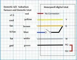 thermostat wiring diagram wiring diagrams wiring diagrams