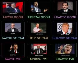 Alignment Chart Meme - 2016 candidate alignment chart by weedofcrime on deviantart