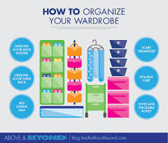 wardrobe organization closet organization ideas above beyondabove beyond above