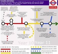 gcse revision planner template romeo and juliet essay plan gcse developing independent learners mrs arty textiles mrs arty textiles wordpress com gcse tube map learning journey
