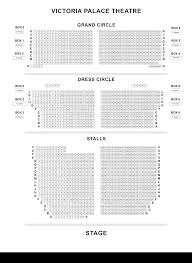 National Theatre Floor Plan Victoria Palace Theatre Seating Plan Londontheatre Co Uk