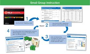 names for guided reading groups irla toolkits