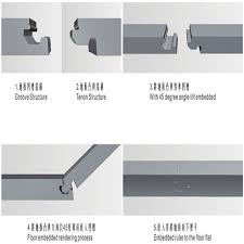 laminate flooring click system home decorating interior design
