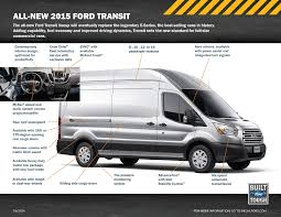 van ford transit all new ford transit better gas mileage than e series best in