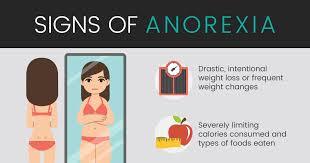 Anorexia Meme - anorexia nervosa causes symptoms 5 natural treatments health