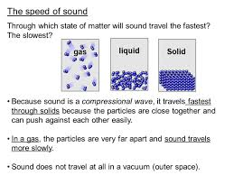 does sound travel in space images What material does sound travel through the fastest jpg