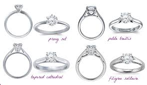 engagement ring setting prong engagement ring setting filigree solitaire antique