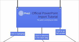 7 prezi powerpoint templates u2013 free sample example format