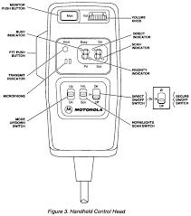 motorola xtl 2500 wiring diagram motorola radio mic wiring