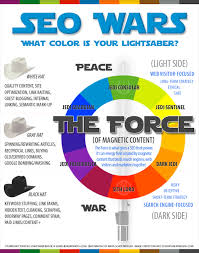 what color is seo wars what color is your lightsaber infographic state of