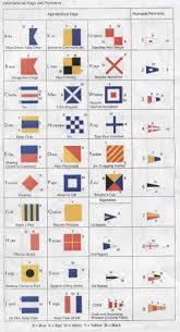I Am The Flag Nautical Flags